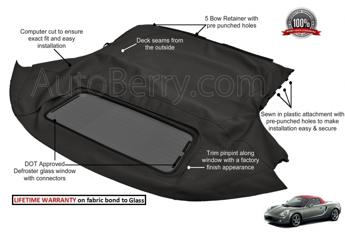 Toyota Mr2 Convertible Top Replacement Autoberry Com